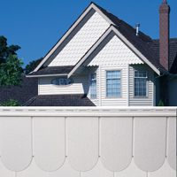 Mastic Siding Options for Your Home